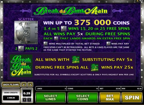 Break Da Bank Again Slot 2