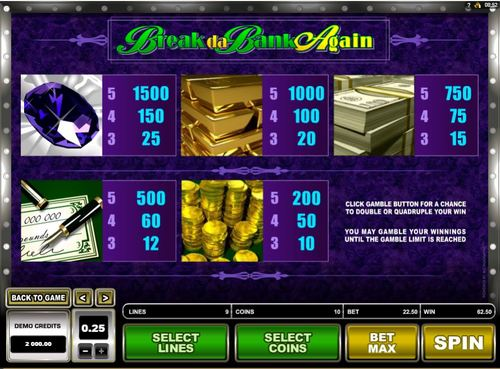 Break Da Bank Again Slot 3