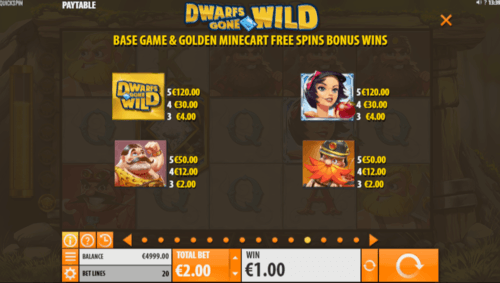 Dwarfs gone wild slot 3