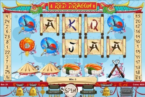 Red Dragon slot UK