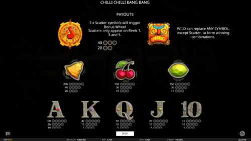 Chilli Chilli Bang Bang Slot 3