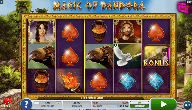 Magic of Pandora slot UK