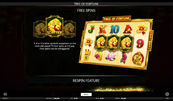 Tree of Fortune Bonus Feature