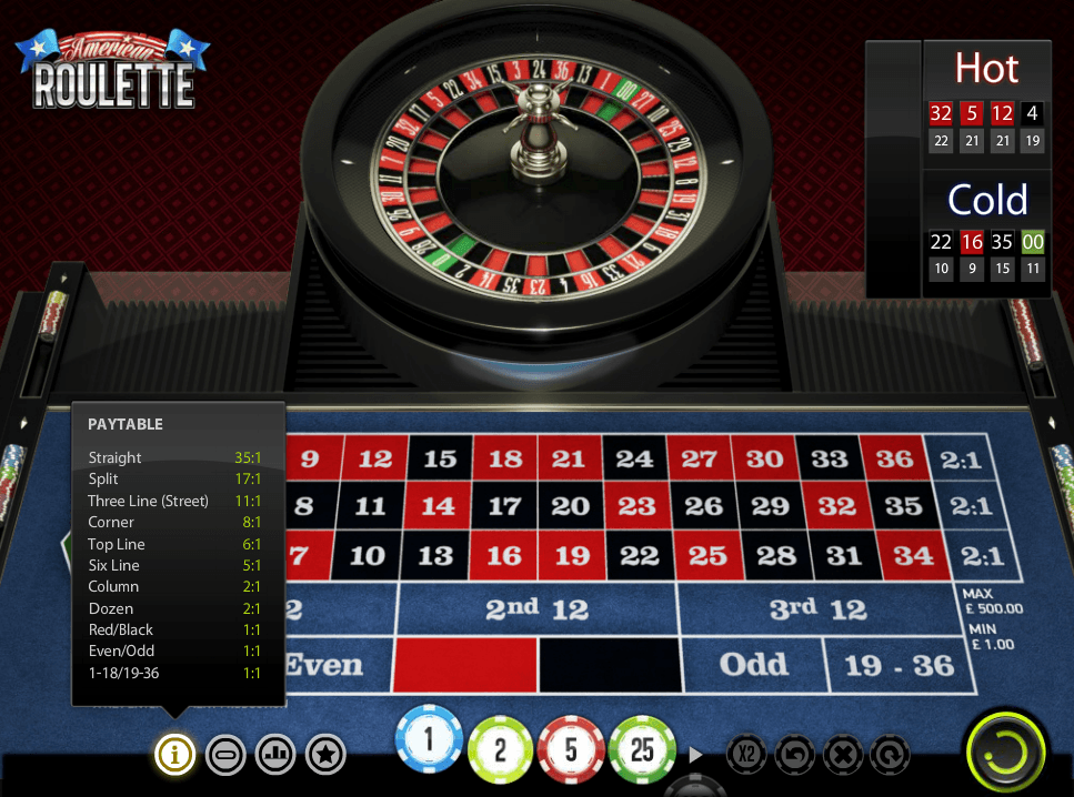 american-roulette-2